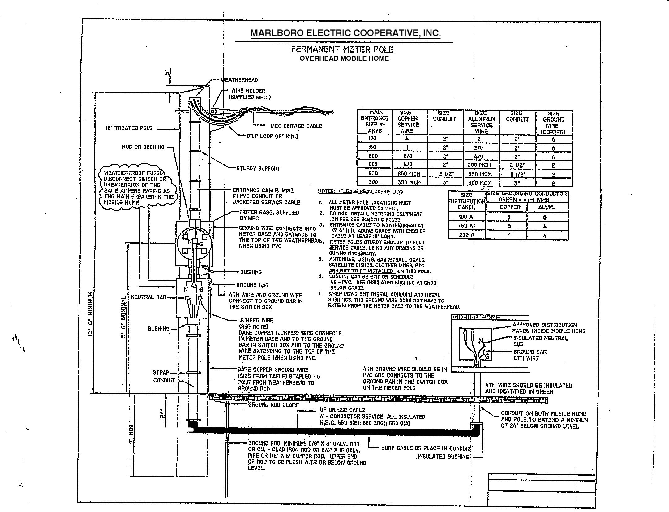 fleetwood southwind rv wiring diagram
