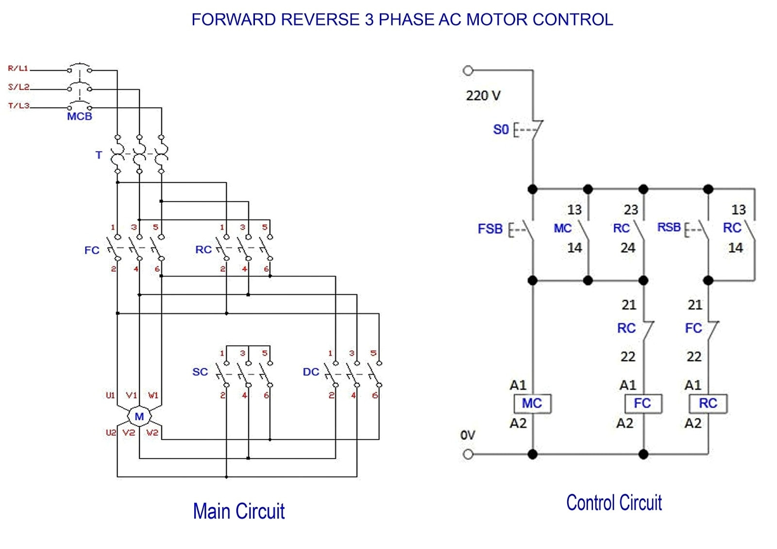 ac motor forward reverse wiring diagram