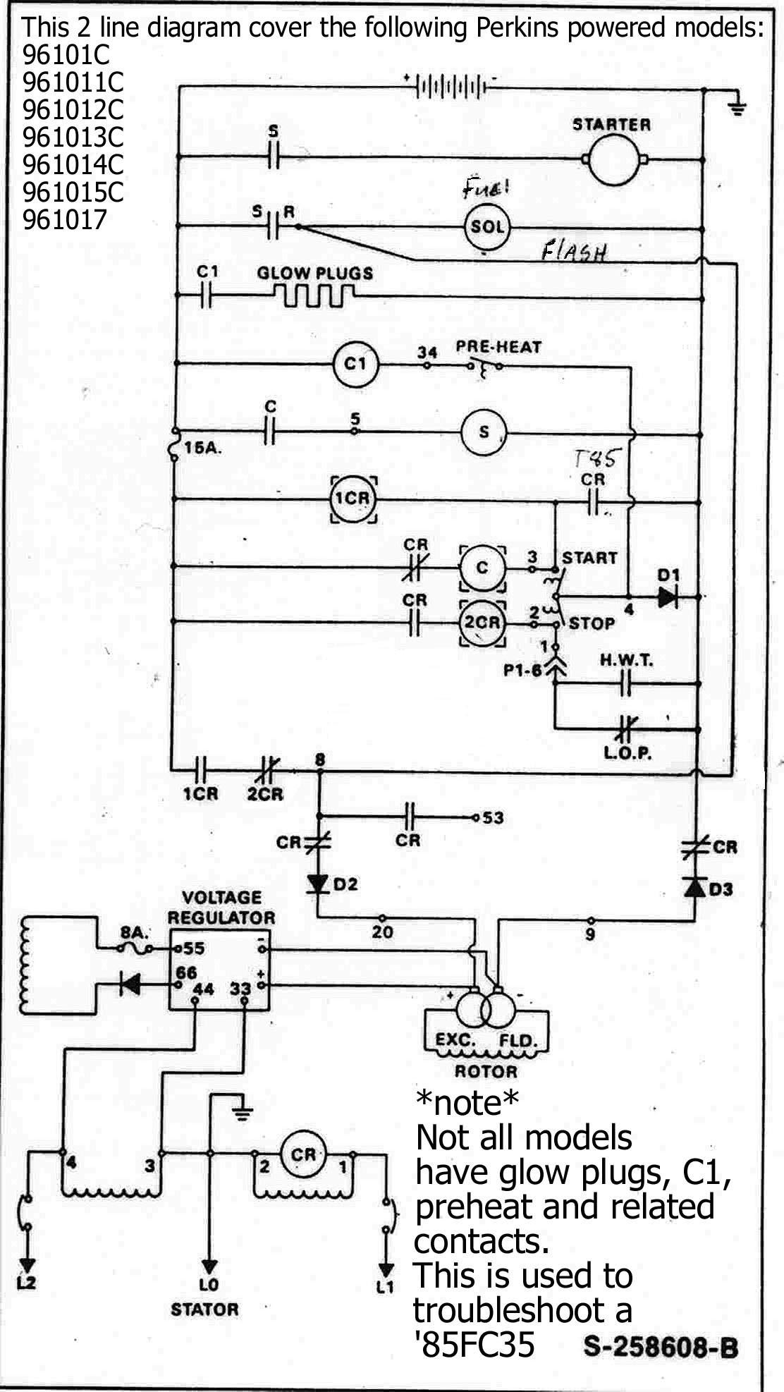 genset generator wiring diagram