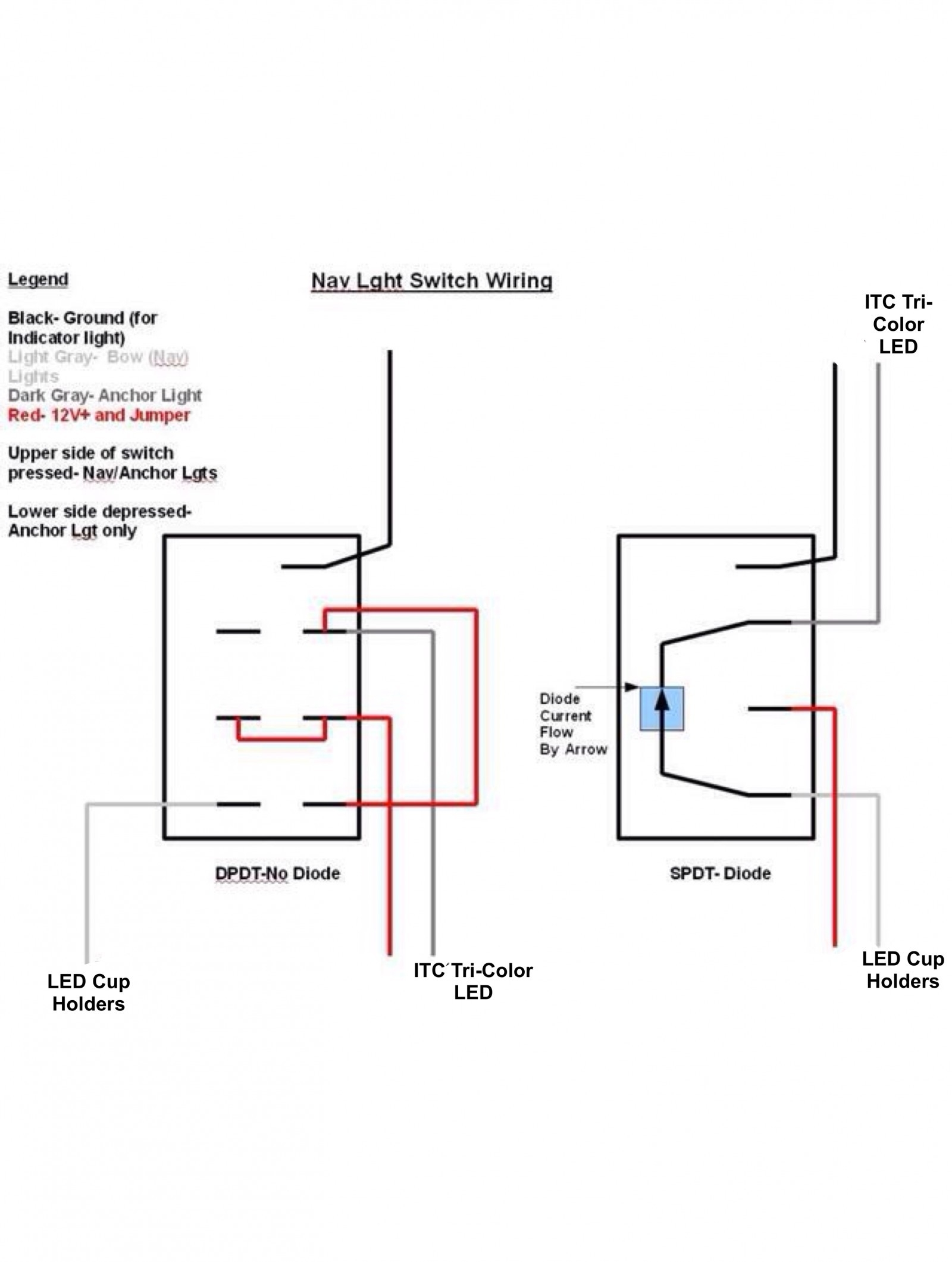 dpdt rocker switch wiring diagram