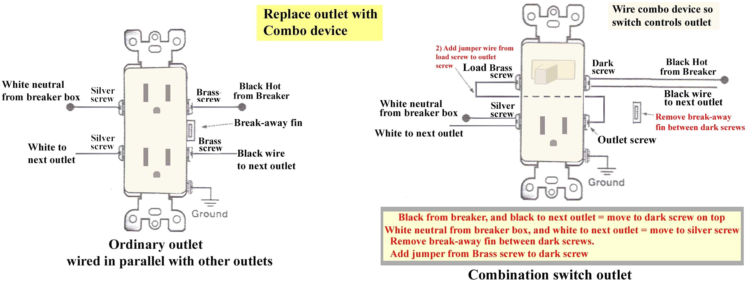 cooper gfci outlet wiring diagram