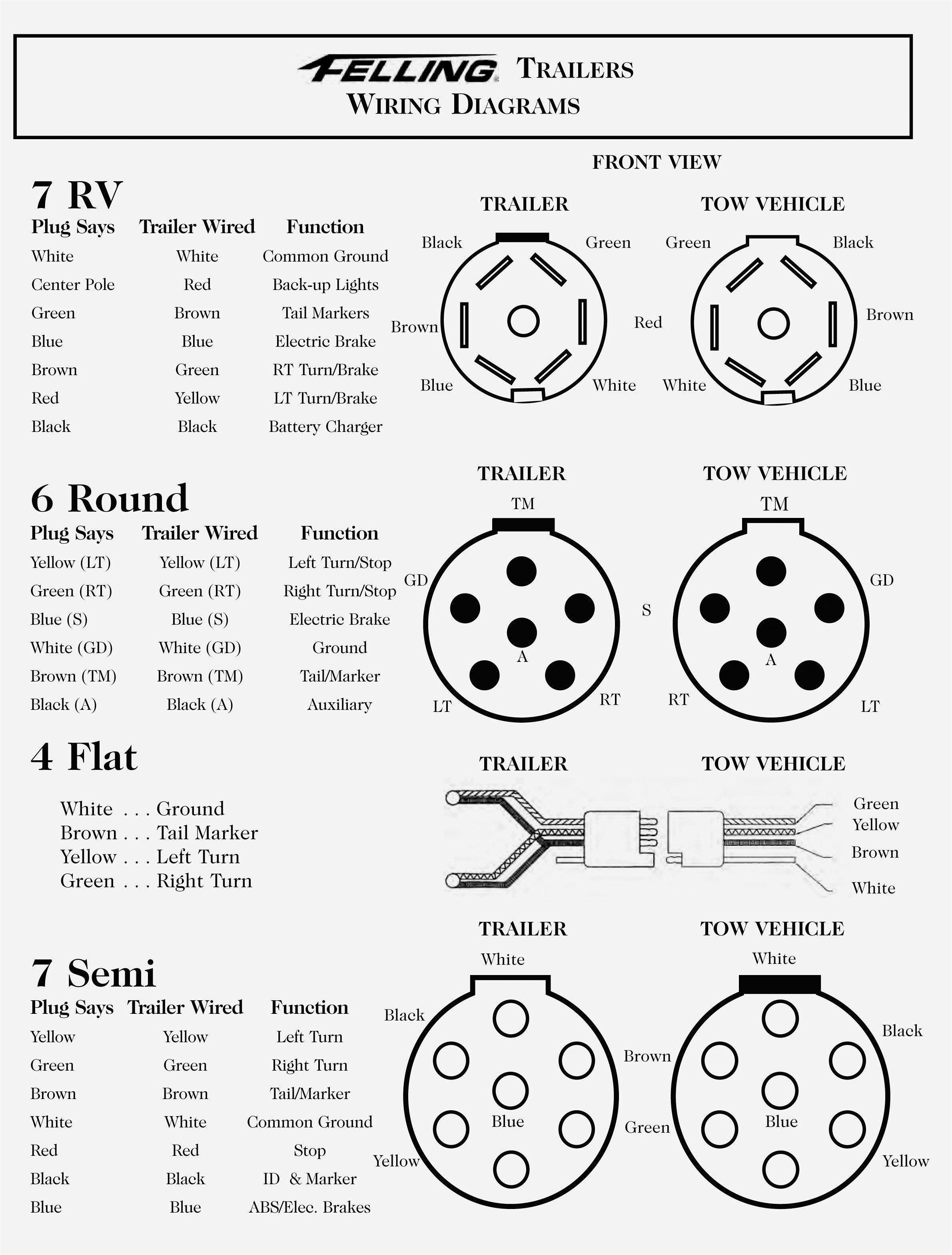rv trailer wiring diagram 7 way