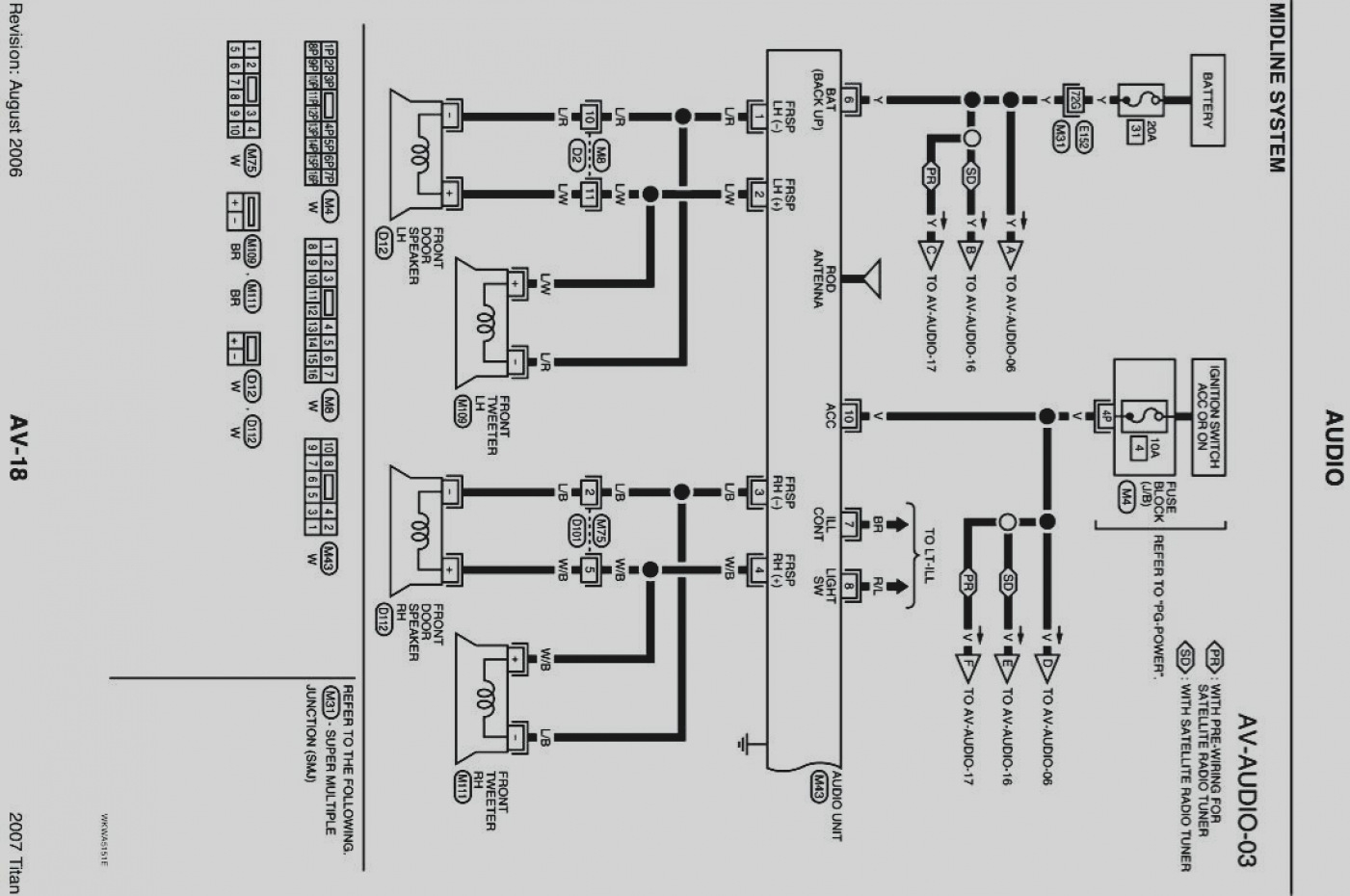 nissan murano alarm wiring diagram 2008 nissan titan alarm wiring