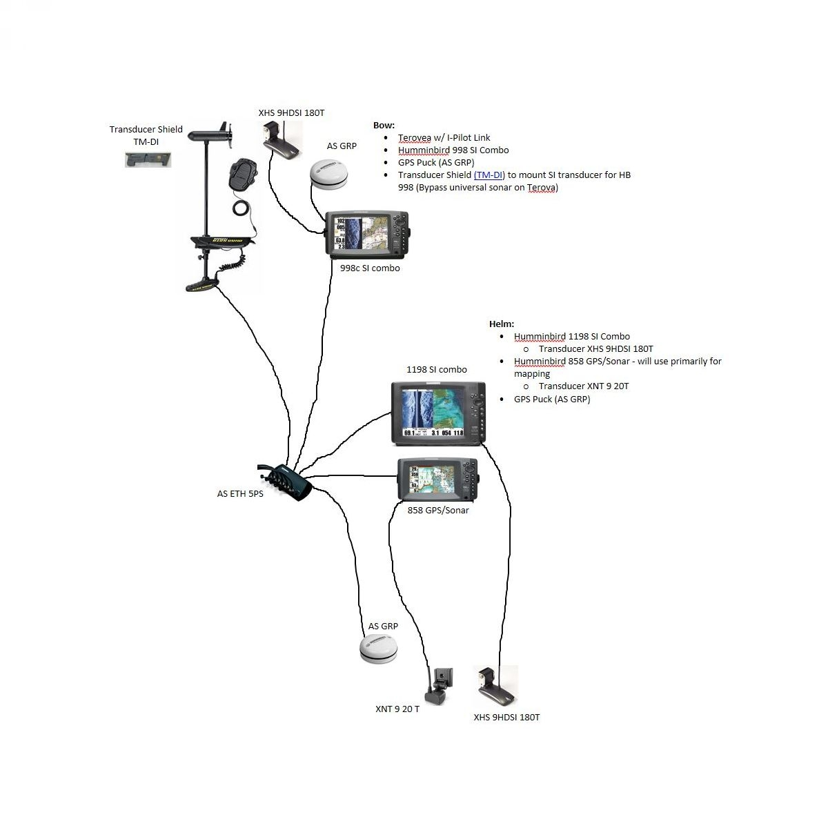 networking wiring diagrams