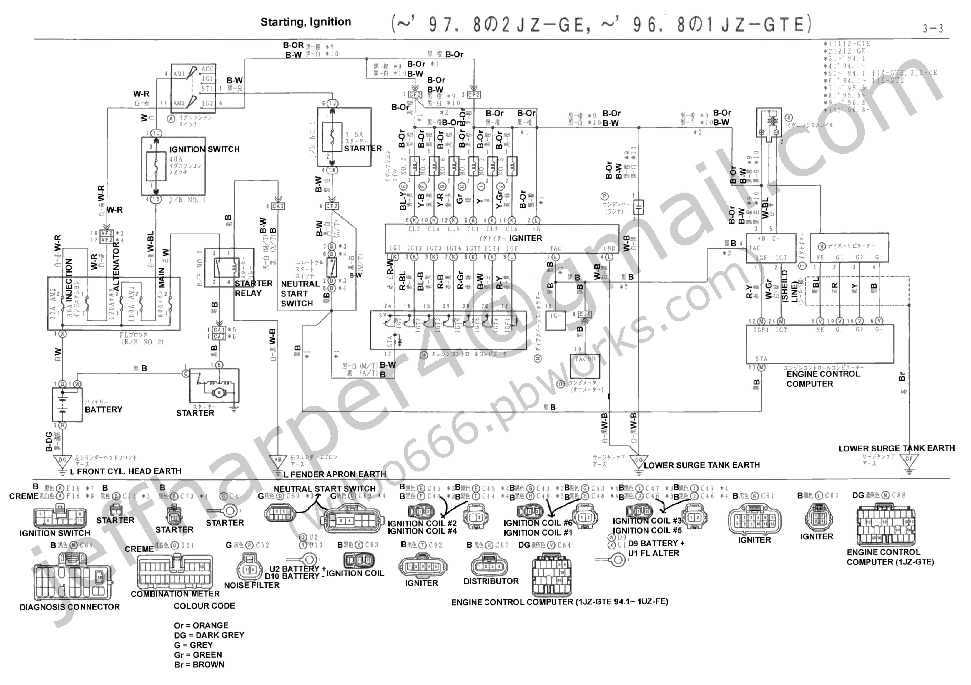 1uzfe wiring diagram