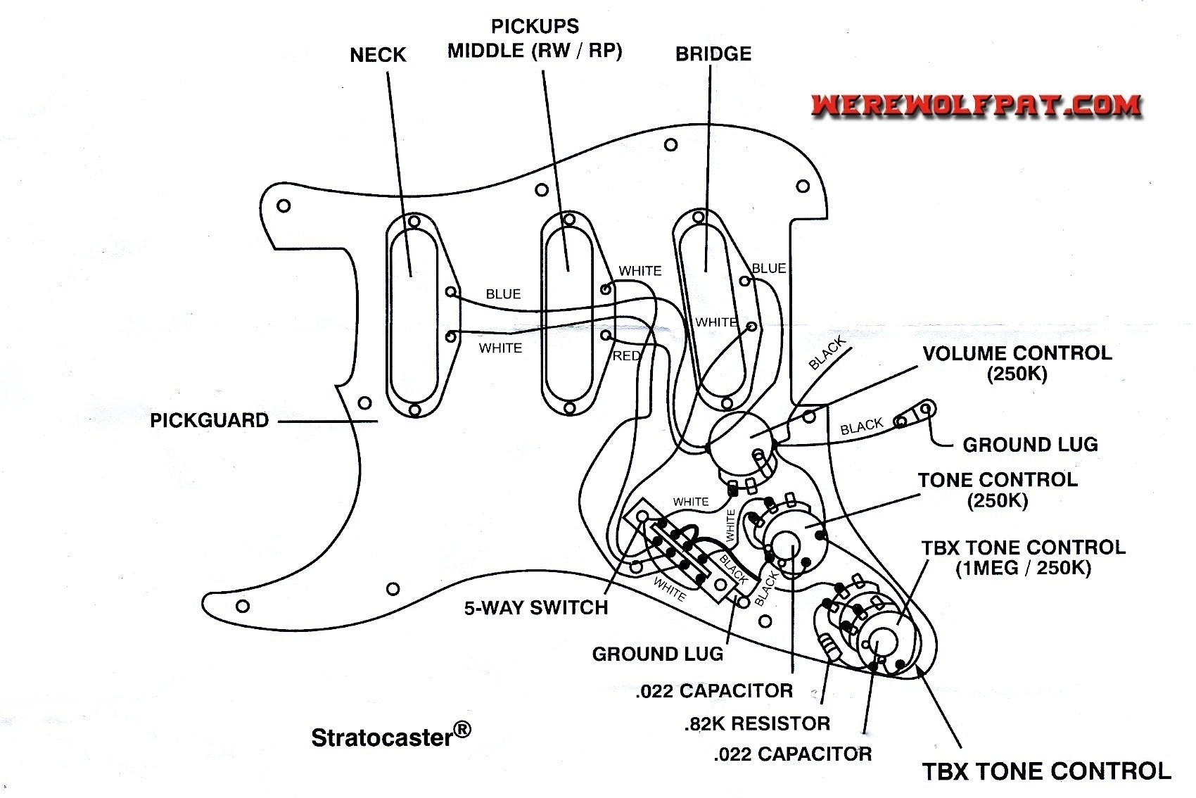 fender 5 way switch diagram