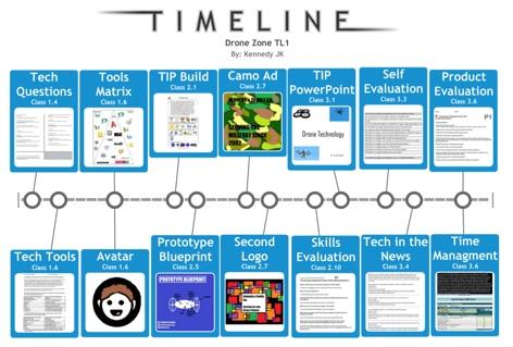 Student Sample Work - sample advertising timeline