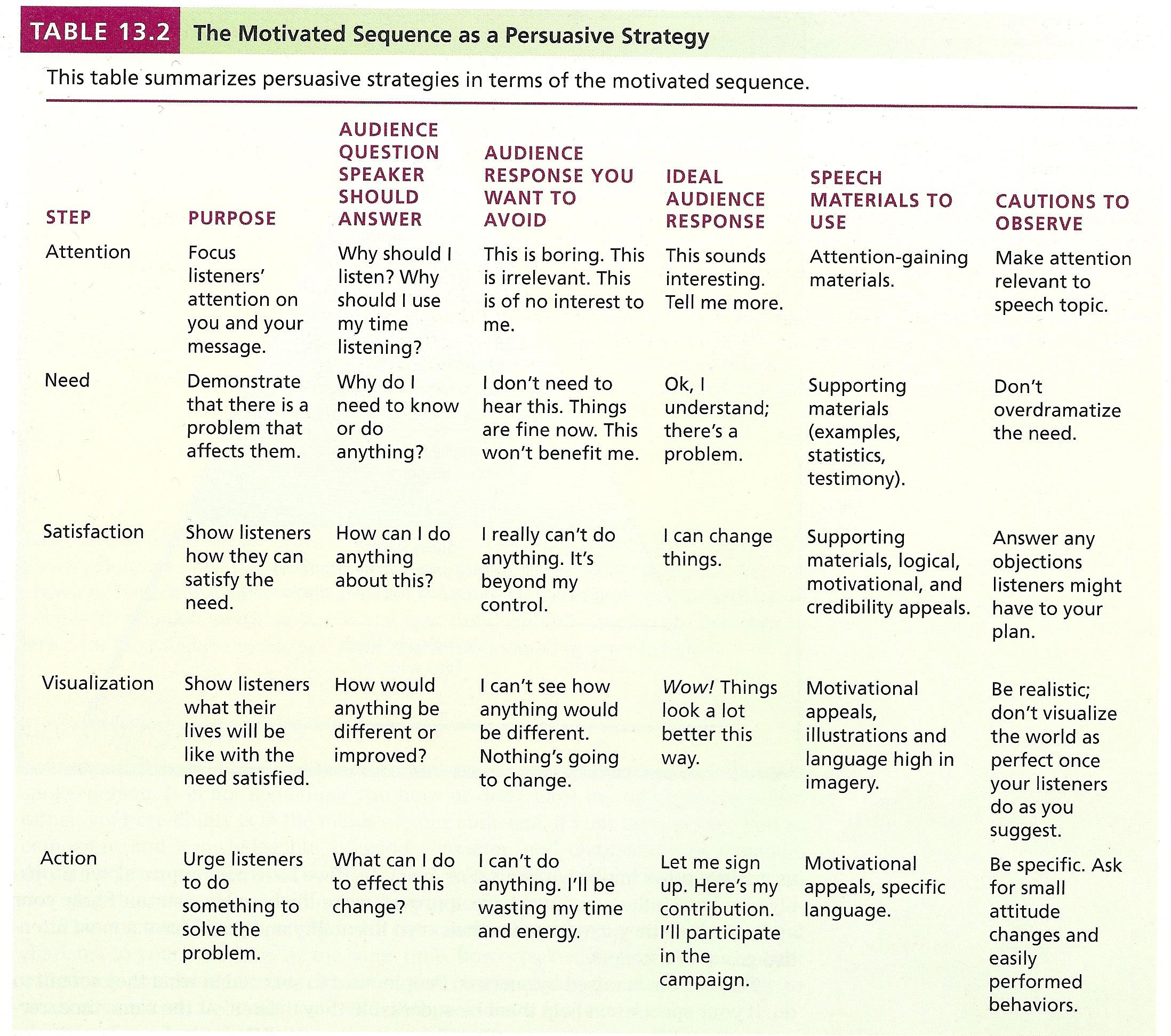 persuasive speech examples