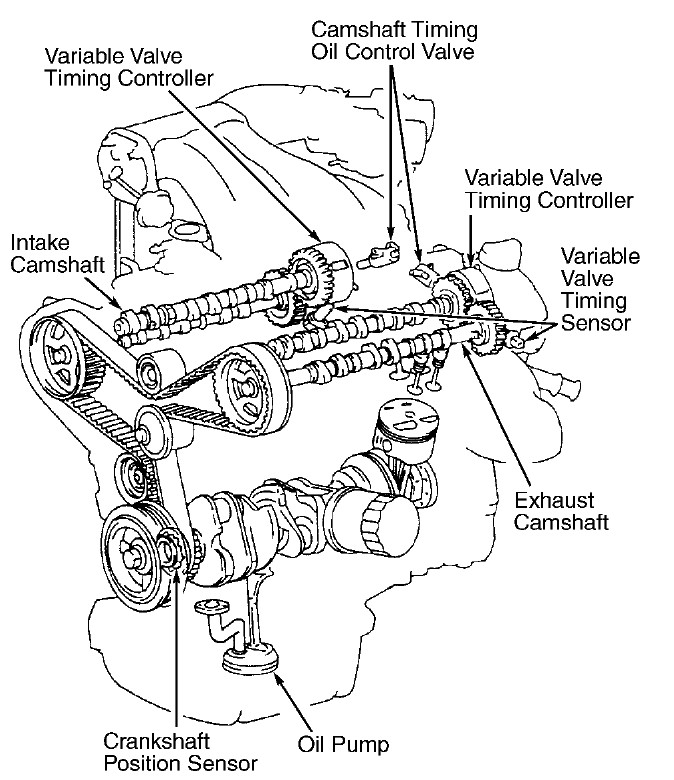 mercedes sl500 engine diagram