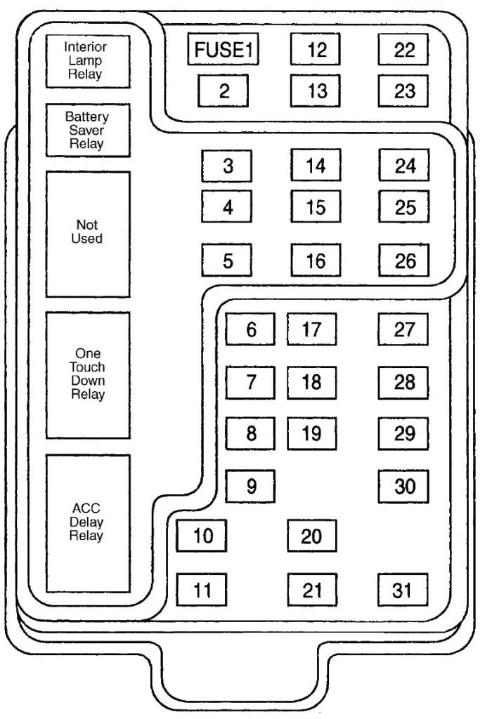 2001 ford f150 fuse box list