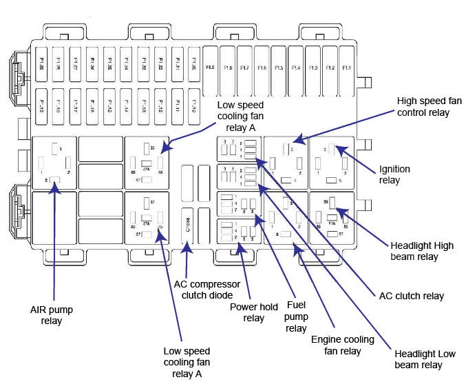 2002 ford focus dash diagram