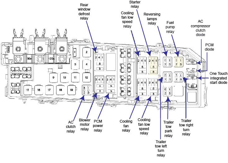 2005 ford escape v6 fuse box diagram