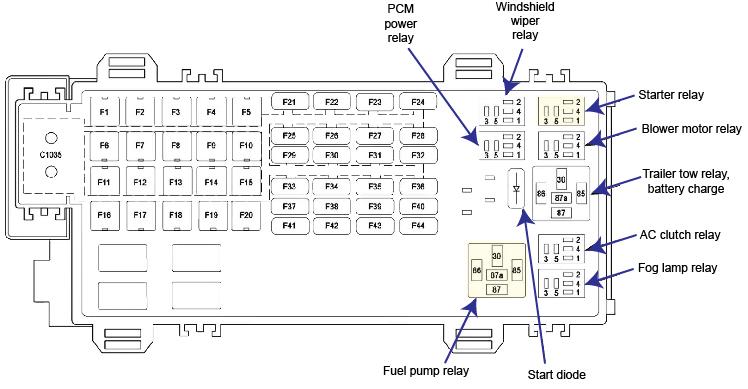 2008 ford explorer fuse diagram u2014 ricks free auto repair advice ricks free auto repair advice