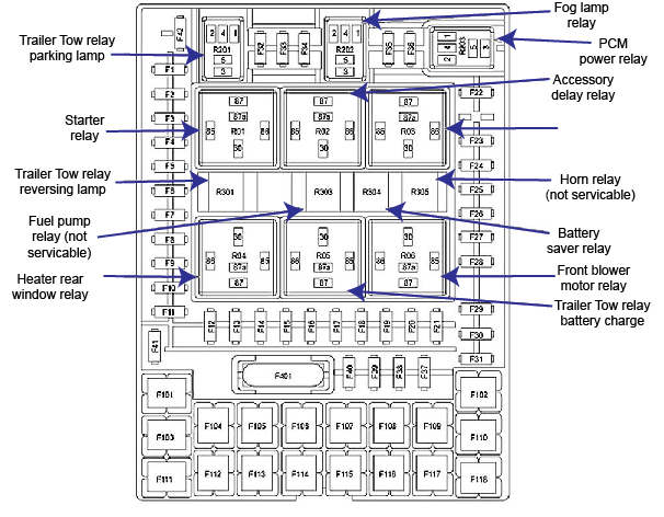 2003 Ford F650 Super Duty Fuse Box Diagram  Ford Fuse Diagrams
