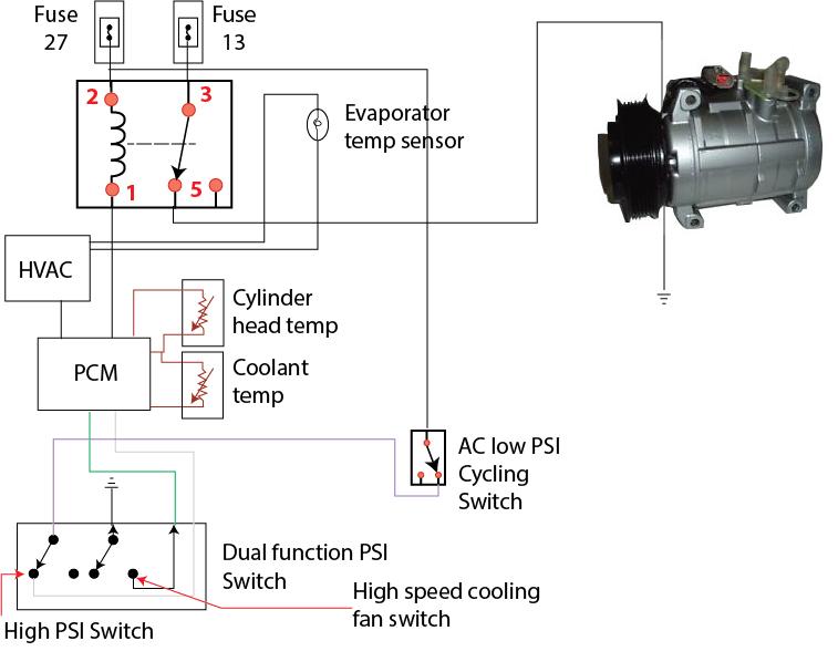 2001 Olds Alero Power Window Switch Wiring Diagram. acura ...