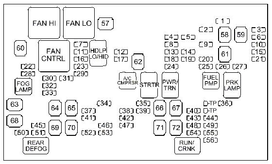 Fuse Box Diagram 92 Chevy Silverado Tail Light