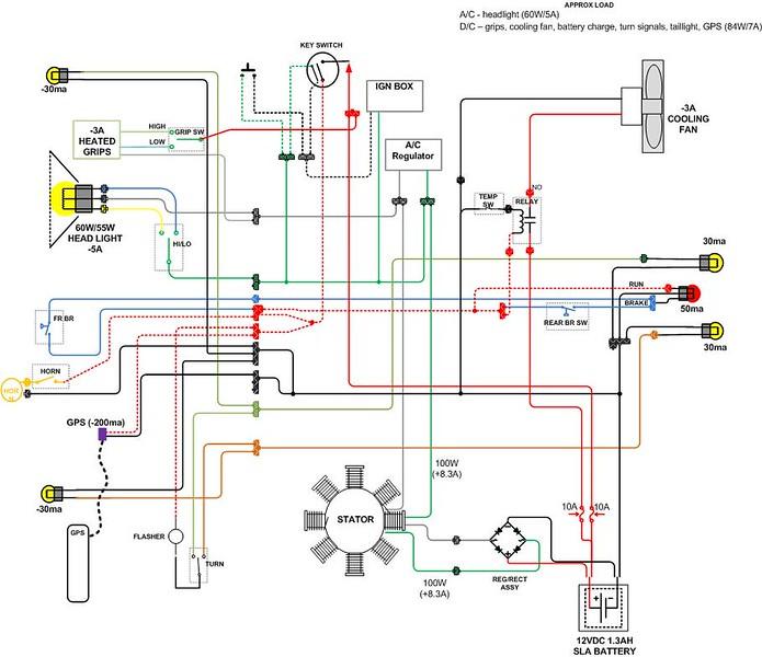 Xr400 Wiring Diagram Indicators - Cpoqjiedknpetportalinfo \u2022