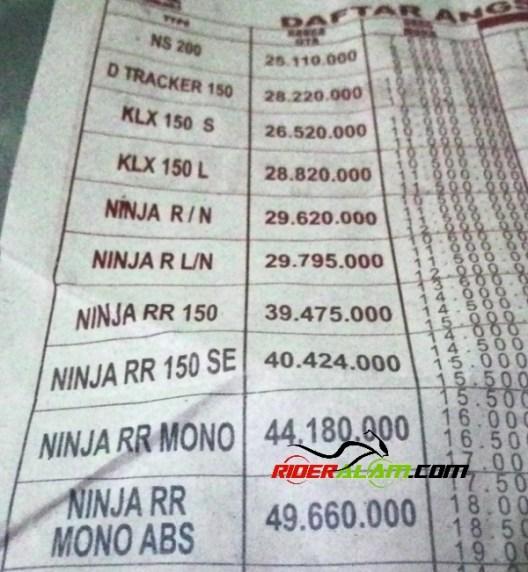 Pesona Ninja 2 Tak Memang Membius Inilah Daftar Harga Motor