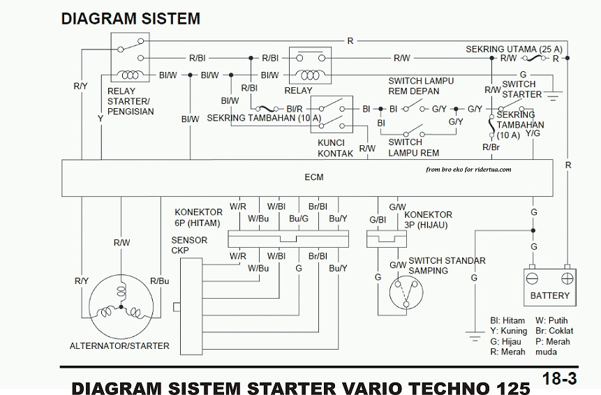 Viper 3000 Wiring Diagram Index listing of wiring diagrams