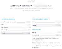 Uber Taxes: 2014 Tax Summary and Deducting Fees ...