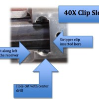 Remington 700 (USMC M40A1, M40A3, M40A5) Q&A: What is a clip slot?  Lug slot?  Lugged base?
