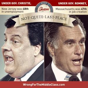 chris christie 48th in unemployment new jersey