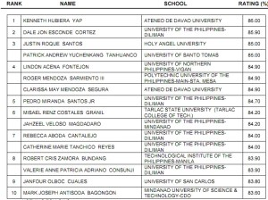 june 2013 architecture licensure exam top ten passers