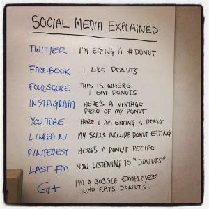 Social Media Explained