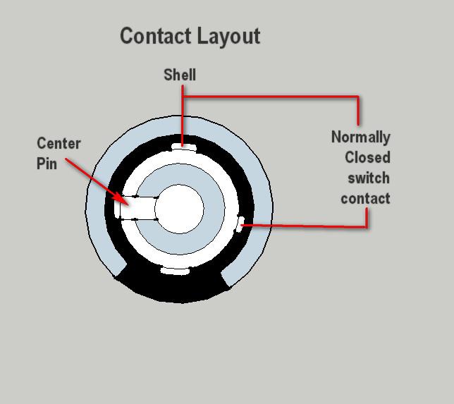 sensor Aquaponic DIY Automation Blog Page 3