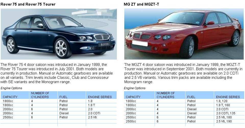 Rover 75 Heated Seat Wiring Diagram Wiring Schematic Diagram