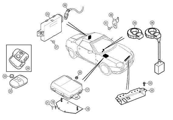 1956 mga wiring diagram