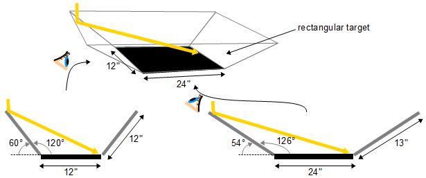 parabolic solar cooker diagram