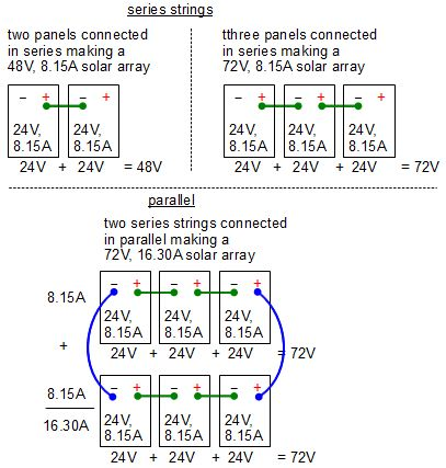 solar panel parallel wiring diagram wiring solar panels in parallel