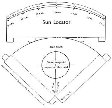 Solar site survey - shading issues - site survey template