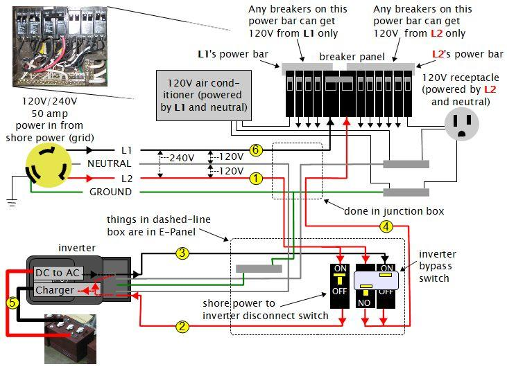 wiring diagram for rv solar with inverter