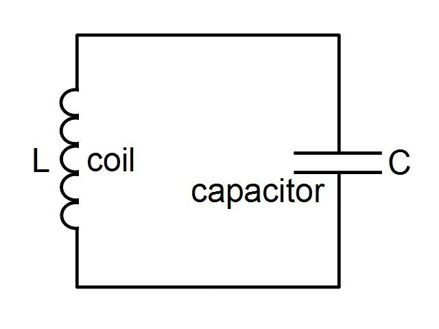 lc resonance circuit