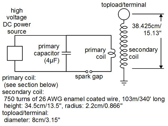 Dc Tesla Coil Wiring Diagram Wiring Diagram