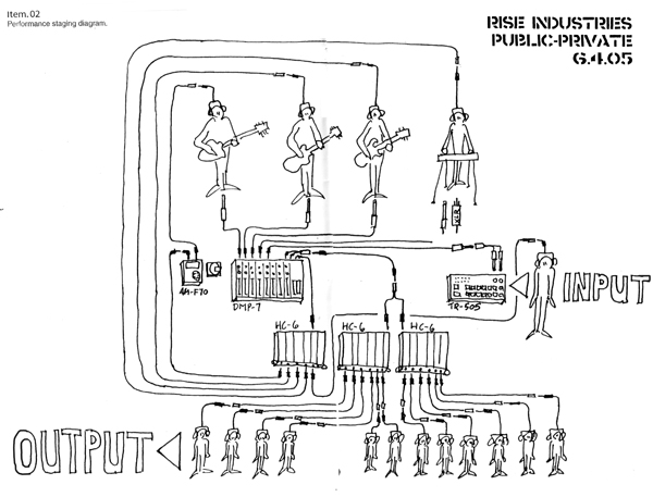 Live Pa Wiring Diagrams Index listing of wiring diagrams