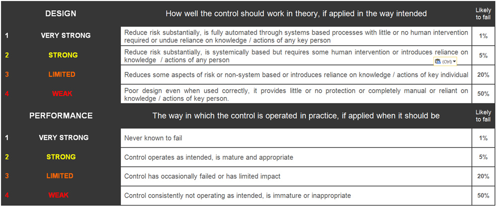 Sample Quantitative Risk Analysis 7+ quantitative risk analysis - sample quantitative risk analysis