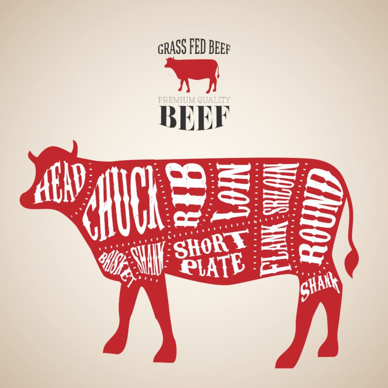 Grass fed beef cuts chart - River Watch Beef