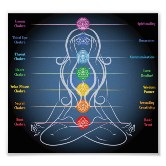 7 Chakras Poster Zazzle Masterlistreignluxury