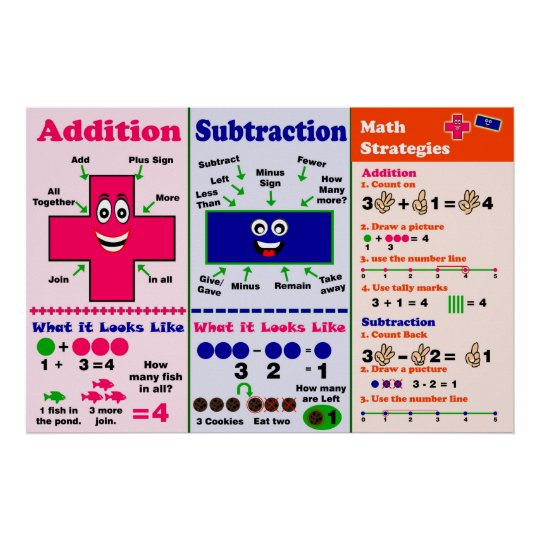 Addition  Subtraction {Poster/Anchor Chart} Poster Zazzle