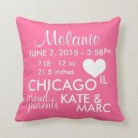 Birth Announcement Fully Customization Pillow   Zazzle.com