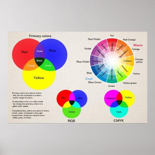Color chart color wheel Zazzle