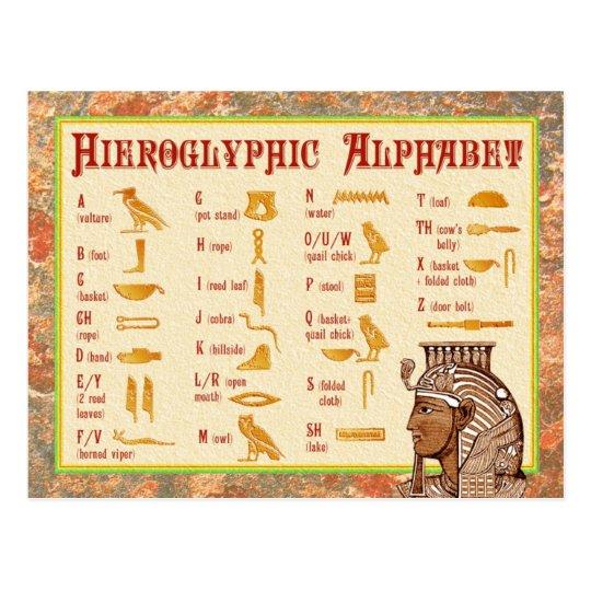 Egyptian Hieroglyphic Alphabet Chart Postcard Zazzle