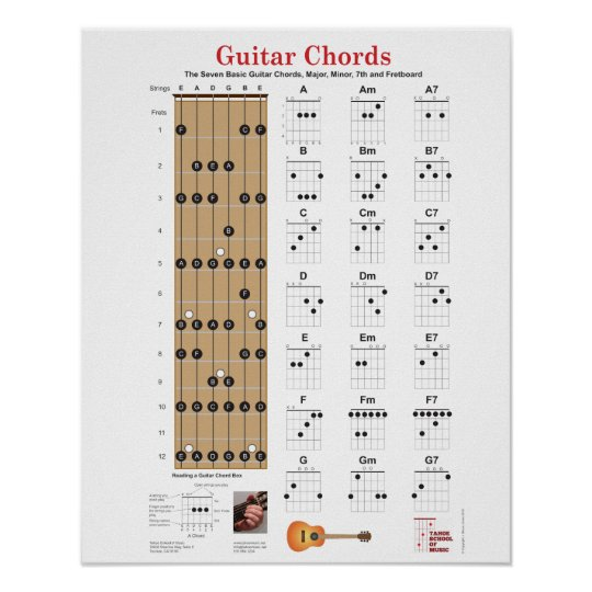 Guitar Chords and Fretboard with Major Notes Poste Poster Zazzle