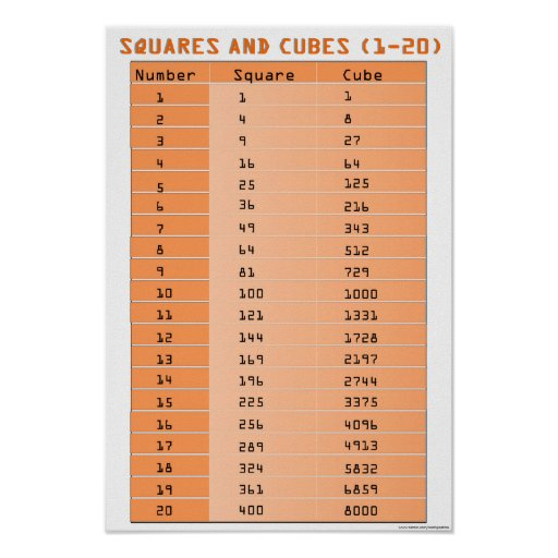 "Calendar English Expressions Calendar Idioms By The Free Dictionary Search Results For ""squares And Cubes Table"" – Calendar 2015"