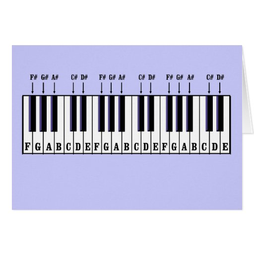 piano keyboard diagram greeting cards zazzle