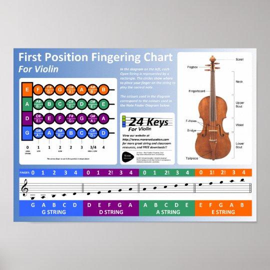 Violin Fingering Chart Zazzle