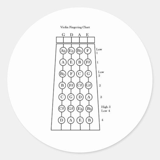 Violin Fingering Chart Classic Round Sticker Zazzle - violin fingering chart